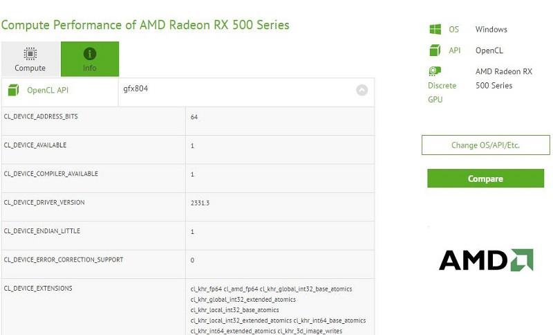 AMD на базе GPU Polaris 12 замечена в бенчмарке CompuBench