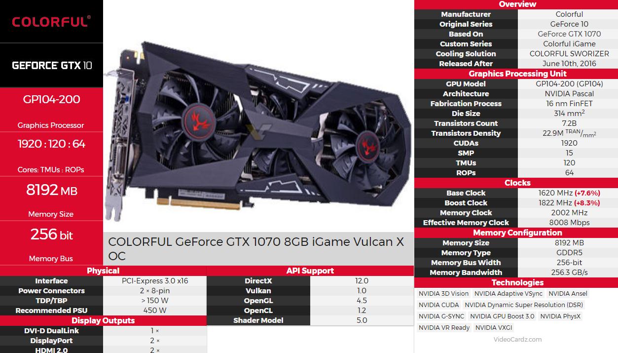 COLORFUL выпустила видеокарты GTX 1080/1070/1060 серии Vulcan X OC