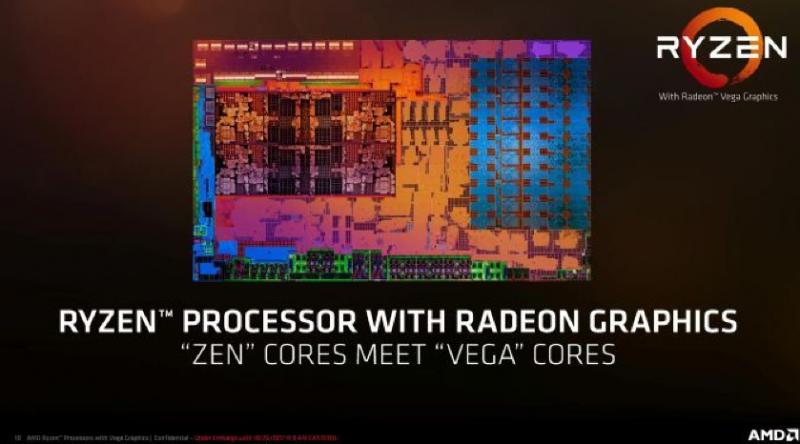 AMD представляет самый быстрый в мире процессор для ультратонких ноутбуков