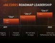 AMD обещает показать 7 нм Zen 2 уже в этом году