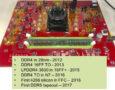 Cadence и Micron представили первый модуль DDR5-4400