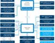 Детальные характеристики чипсета Intel Z390 Express