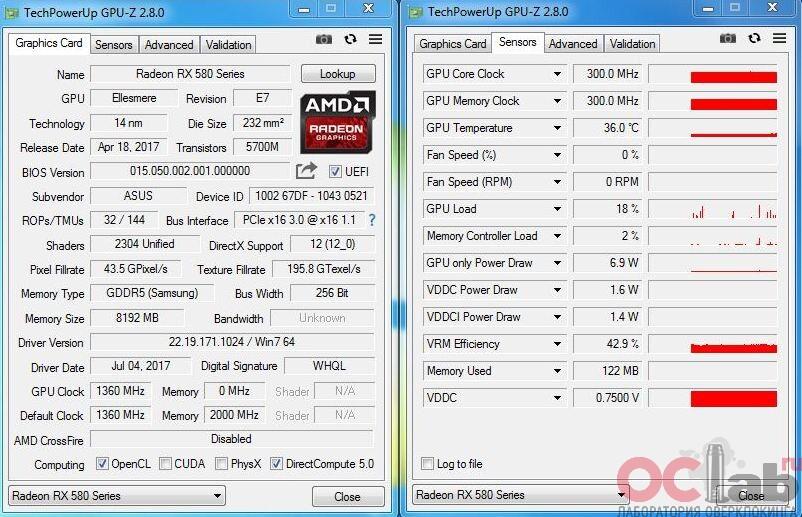 Обзор и тест видеокарты ASUS DUAL Radeon RX 580 8G OC