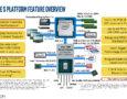 10-ядерный Intel Core i9-10900K и Z490 уже в апреле!
